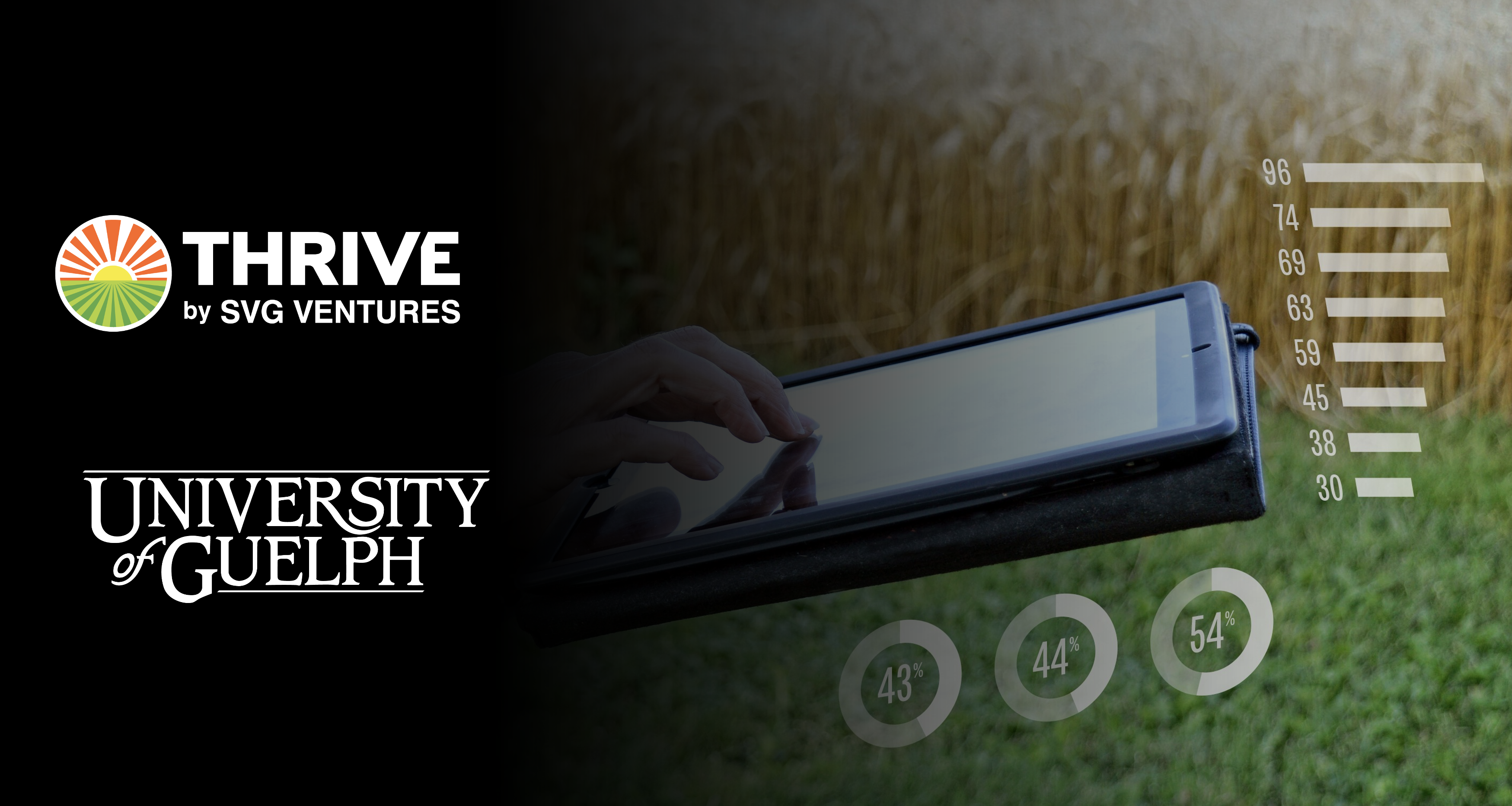 SVG Ventures | THRIVE and University of Guelph partner to elevate Canada's agri-food sector